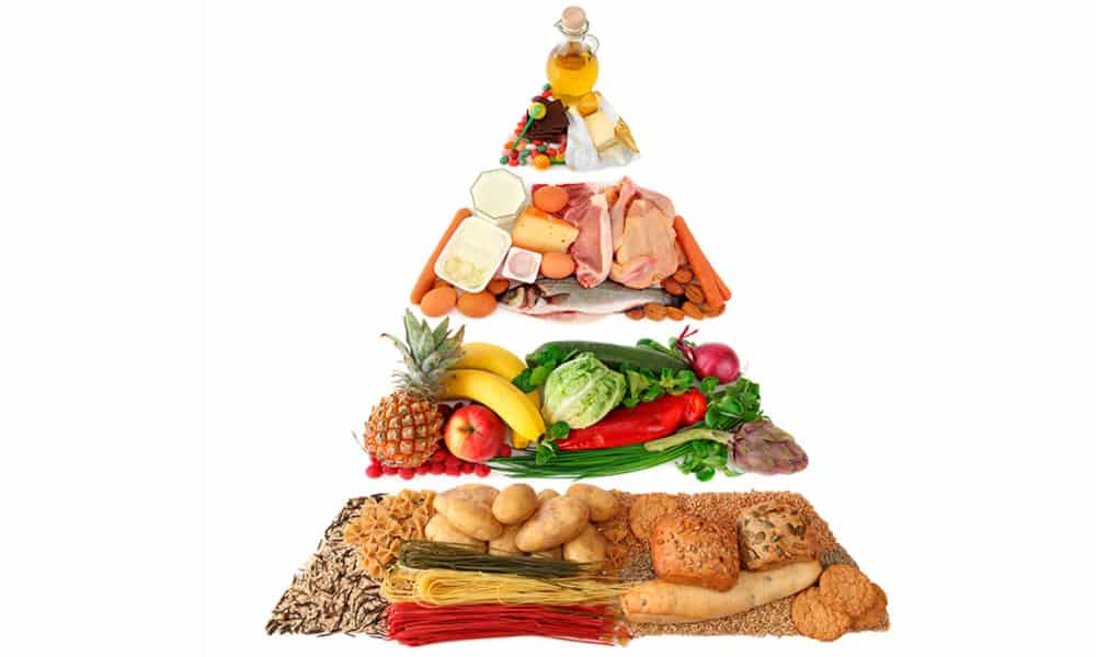 ¿Cuál es la importancia de la pirámide nutricional?